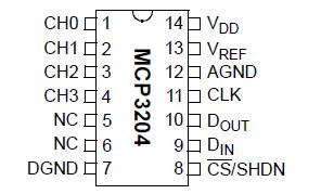 MCP3204-Schema
