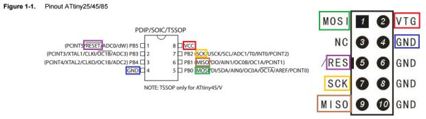 ATtiny-ISP-PINs