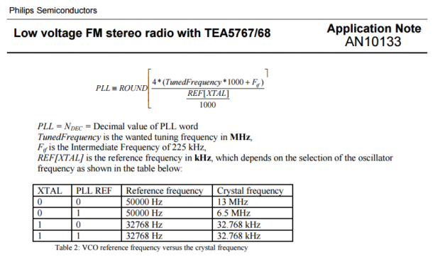 TEA5767 Datasheet